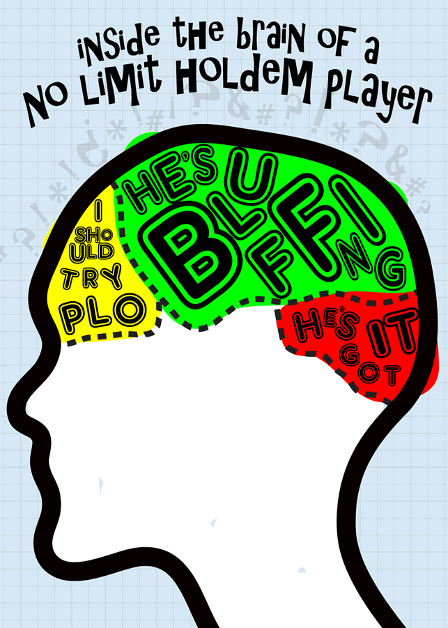 The Brain of a NLHE Player