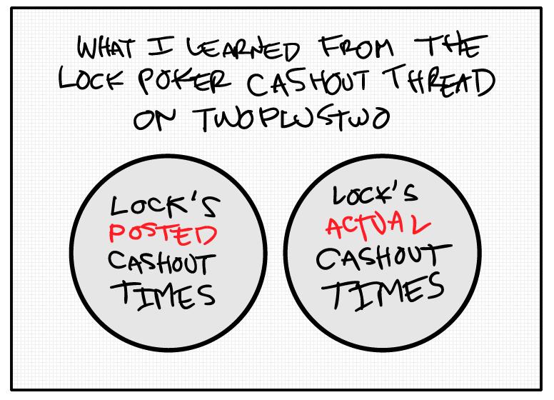 Lock Cashout Times