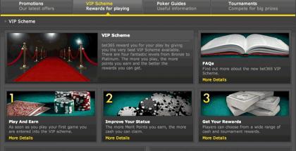 Bet365 Poker VIP Scheme