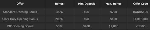 Bet365 Casino offer codes