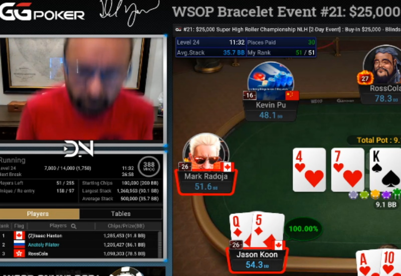 Daniel Negreanu 2021 WSOP rant on GG Poker