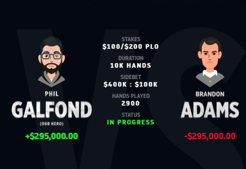 Brandon Adams vs Phil Galfond Challenge